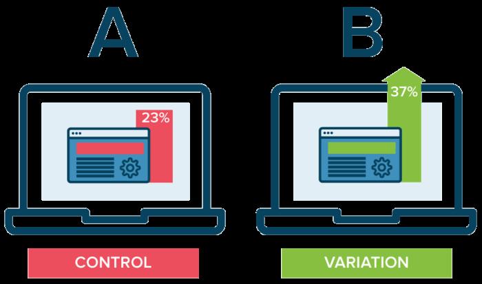 AB-Testing-Facebook-Ads-